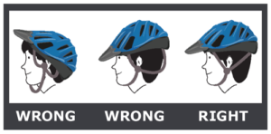 Diagram Showing the Proper Way to Wear a Helmet